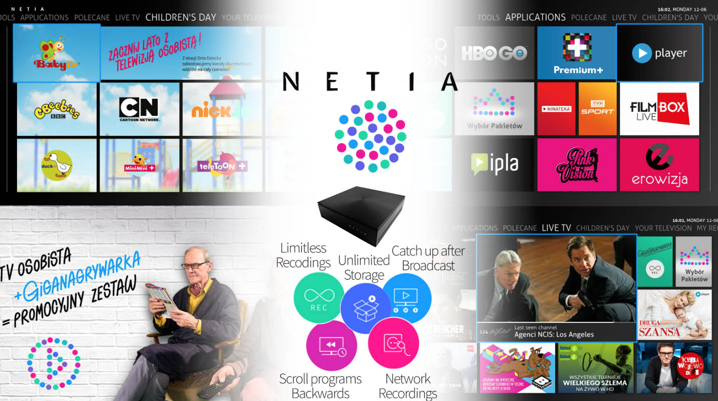 Netia Netgem Customer Poland client